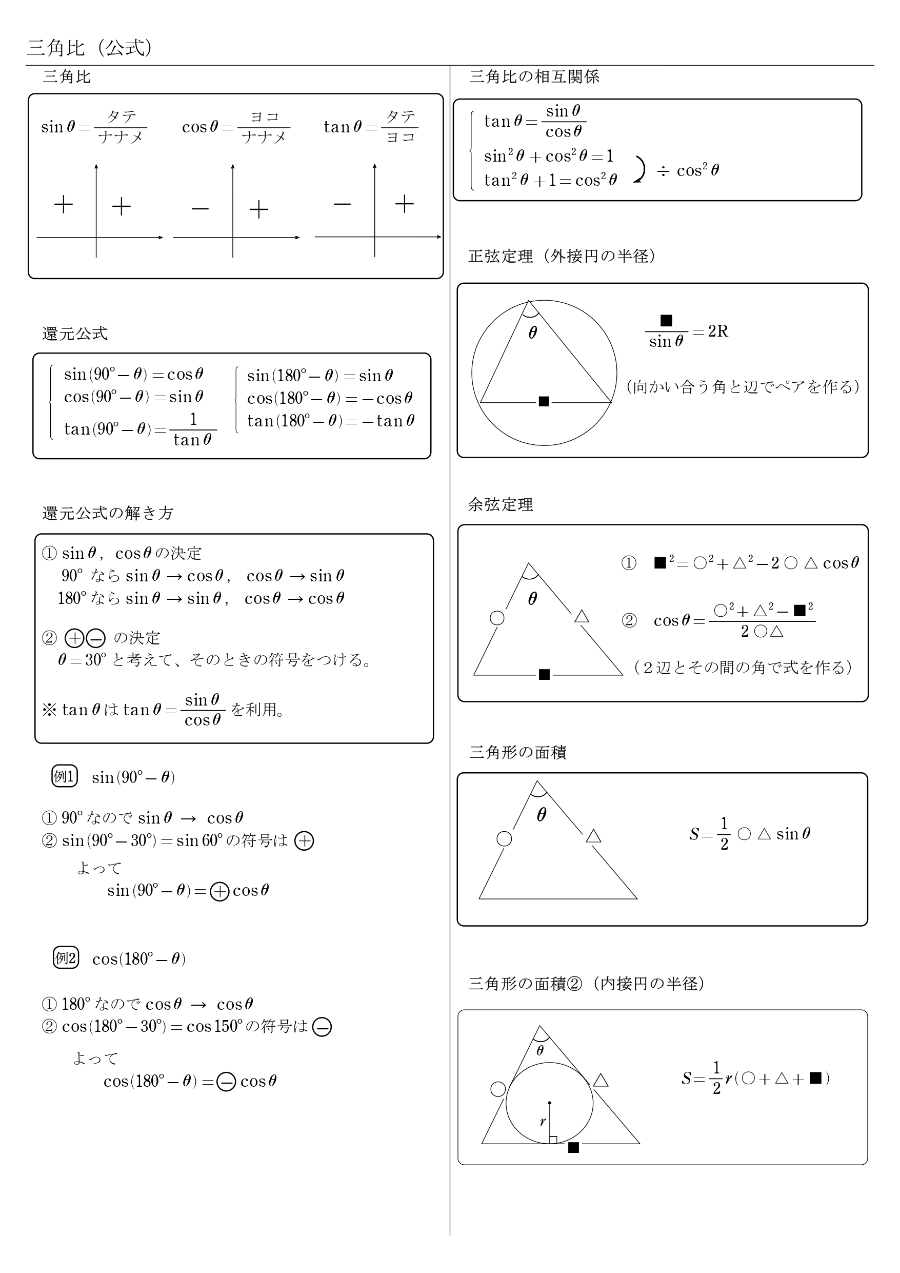 三角比 教科書 まとめ 一覧 公式