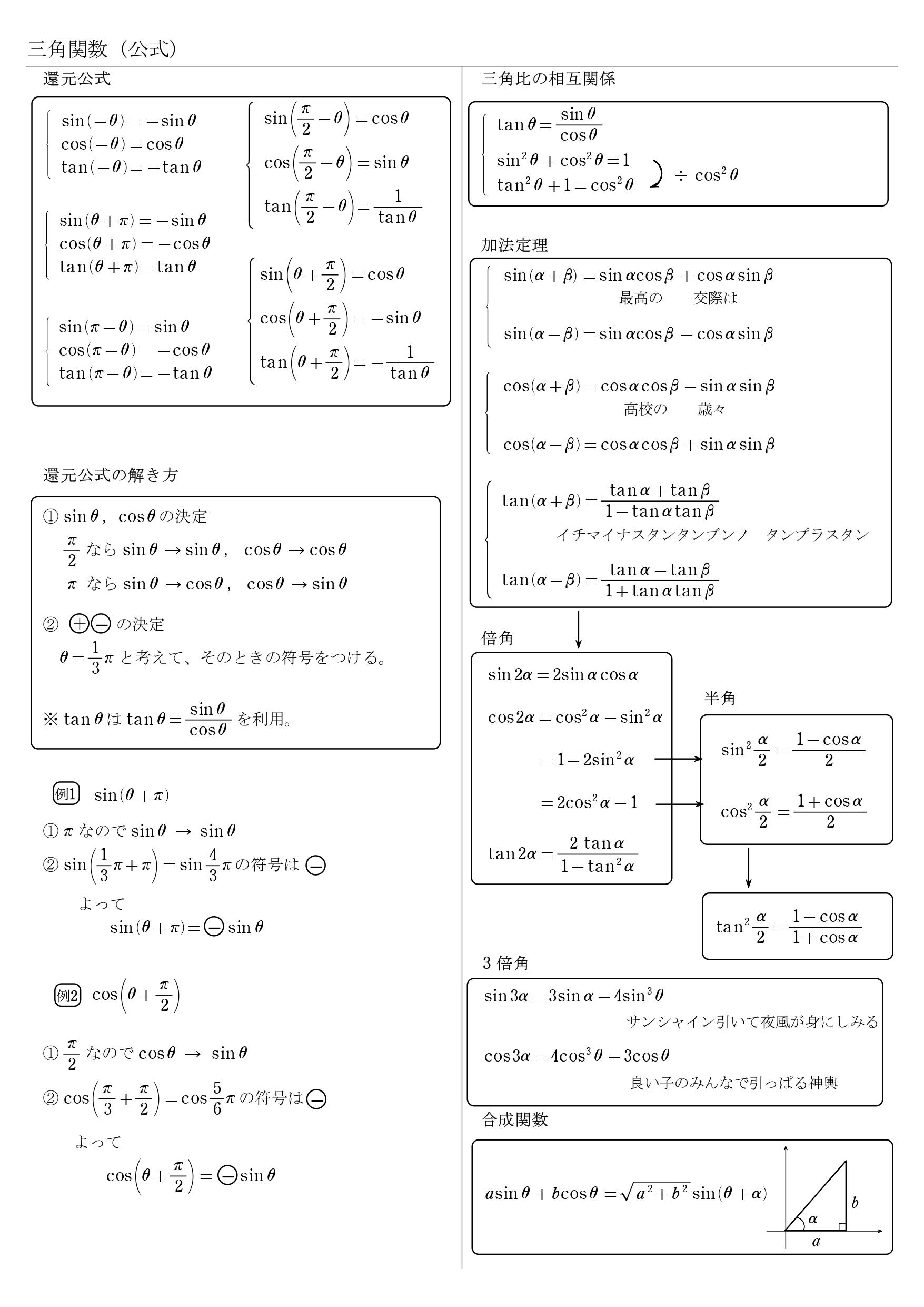 三角関数 公式 まとめ