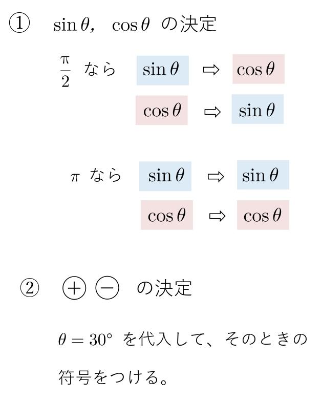三角関数の変換のやり方