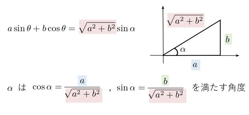 三角関数 合成関数 公式