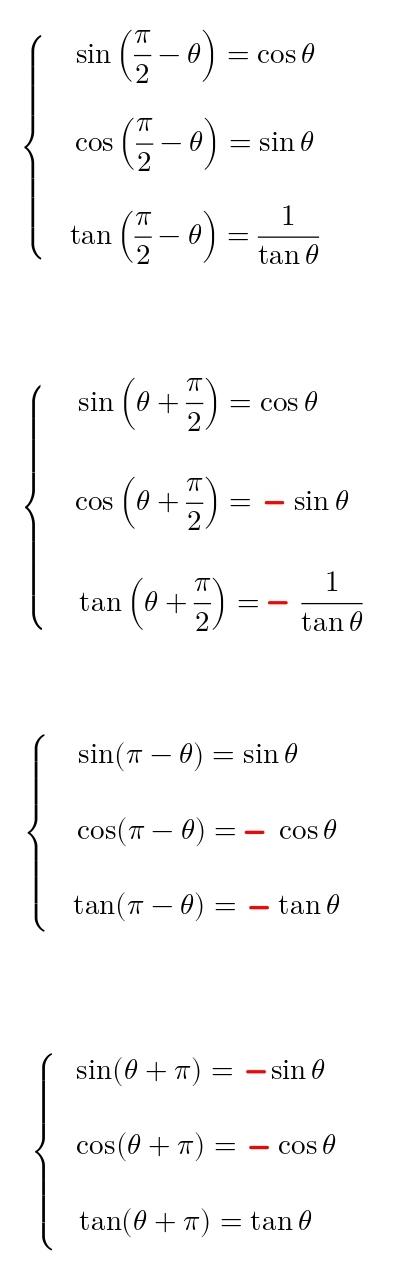 三角関数の変換
