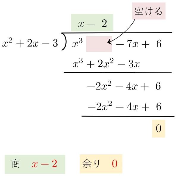 余りの求め方 筆算 解答(2)
