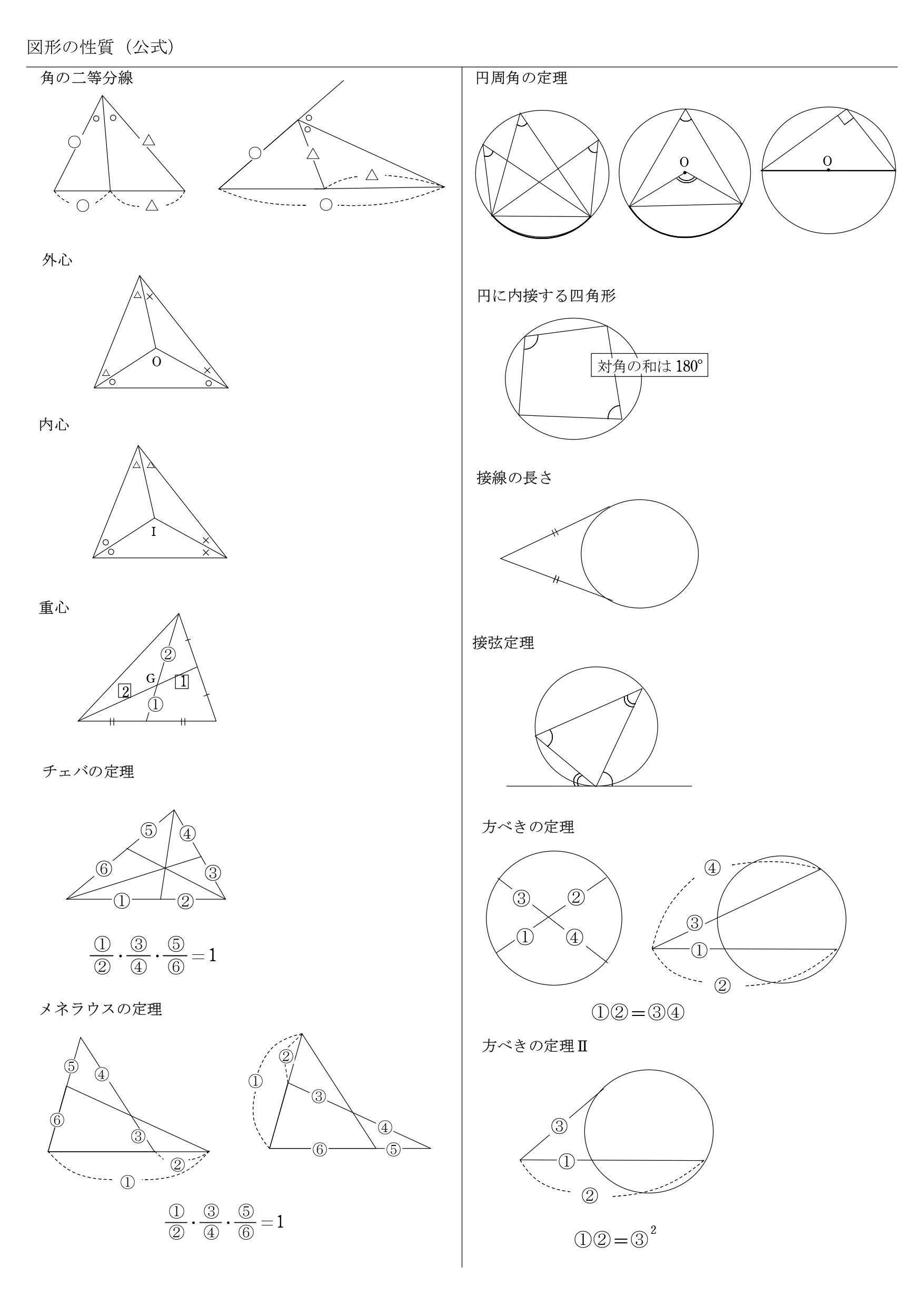 図形の性質 公式 一覧 まとめ
