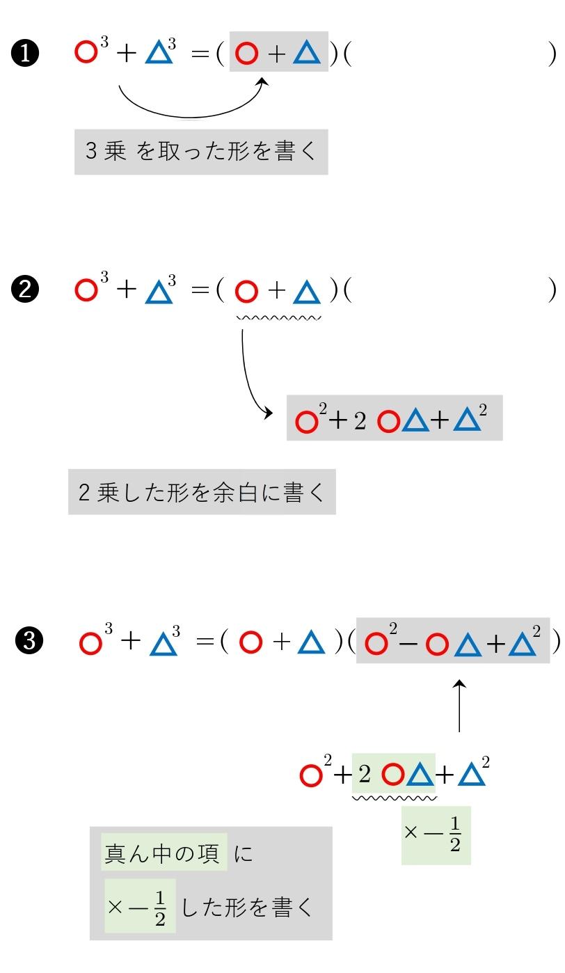 3次式 因数分解 公式の覚え方