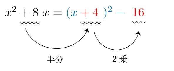 平方完成の公式