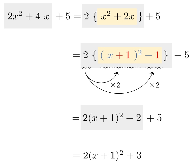 平方完成の公式 係数