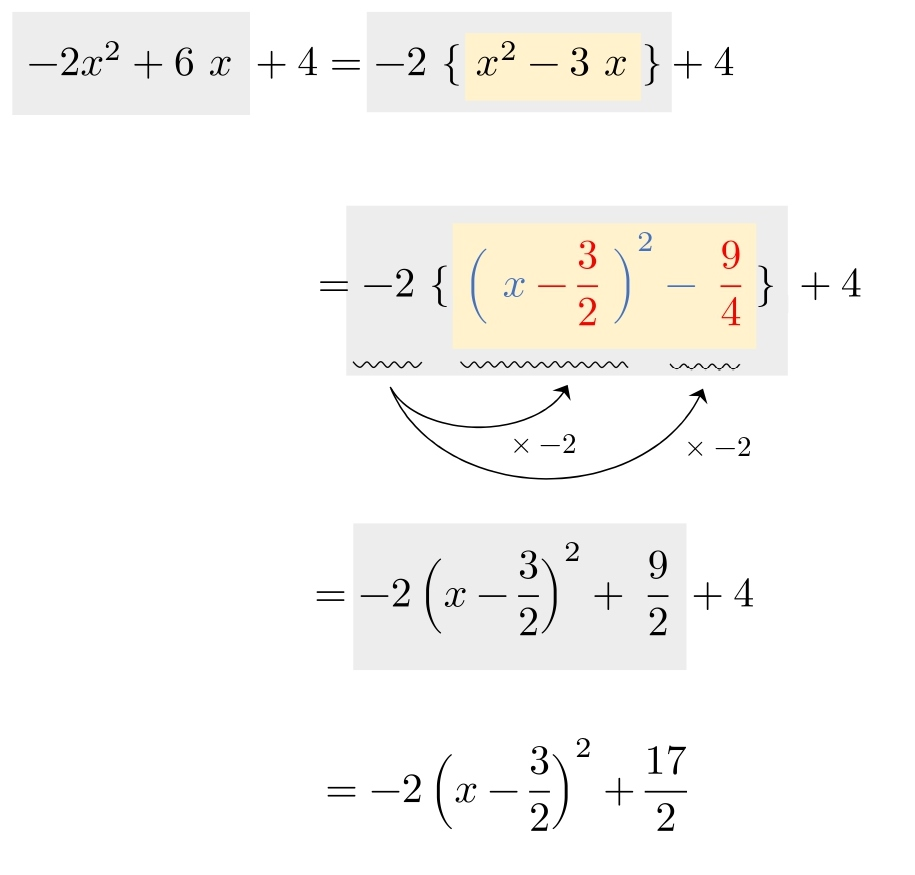 平方完成の公式 係数 マイナス