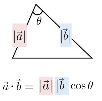 平面ベクトル 公式 内積