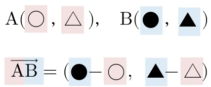 平面ベクトルの公式 成分表示