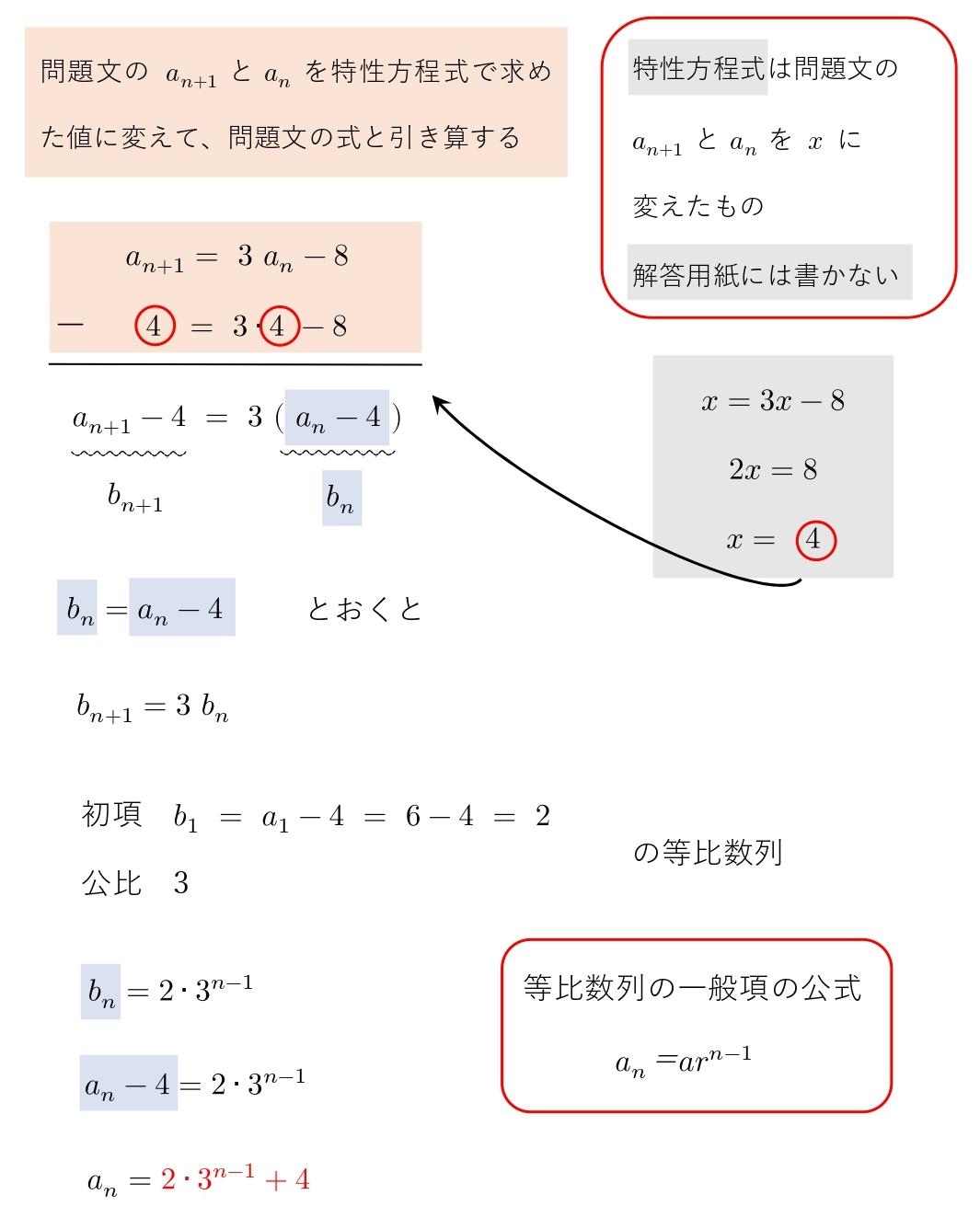 漸化式の解法 特性方程式