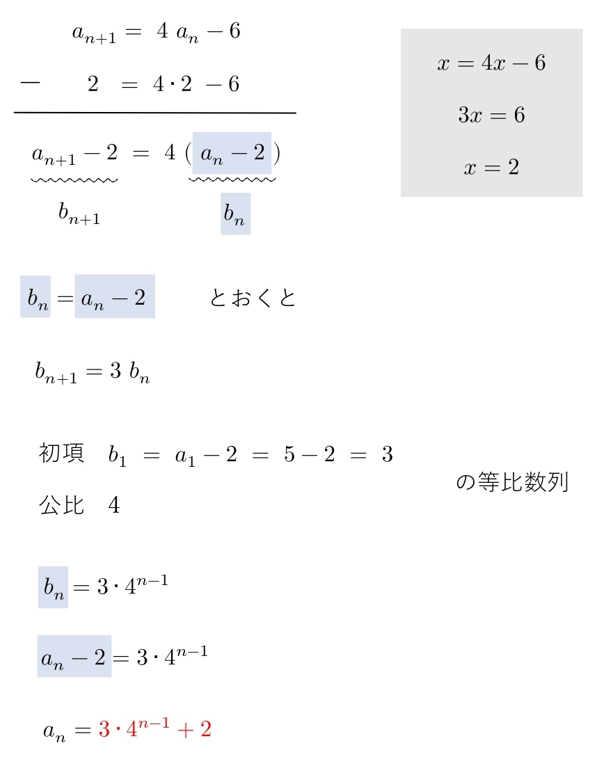 漸化式の解答 特性方程式