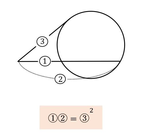 方べきの定理 公式