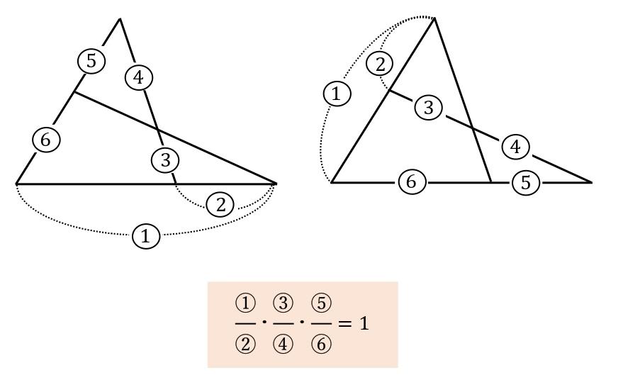 メネラウスの定理 公式