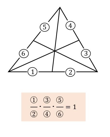 チェバの定理 公式