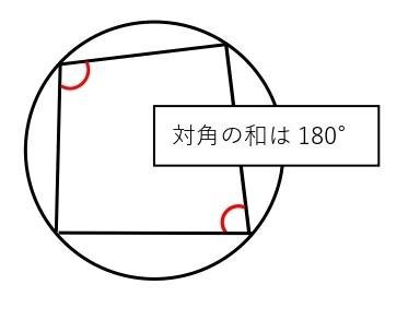 円に内接する四角形 対角の和 公式