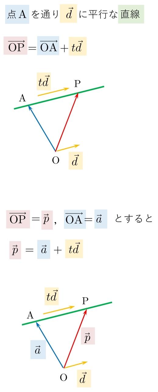 ベクトル方程式 公式 直線 解説