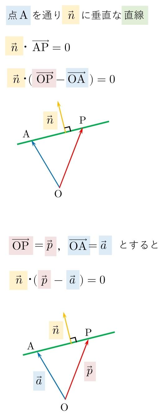 ベクトル方程式 公式 直線 垂直 解き方