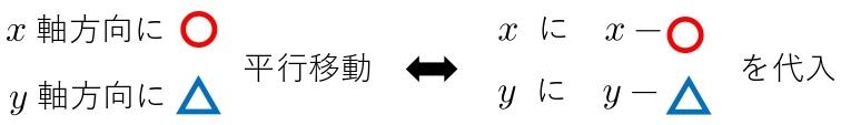 グラフ 平行移動 公式