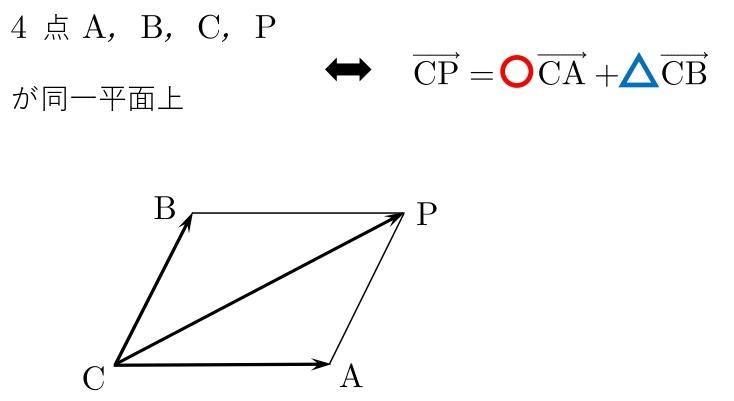 空間ベクトル 公式 4点が同一平面上(1)