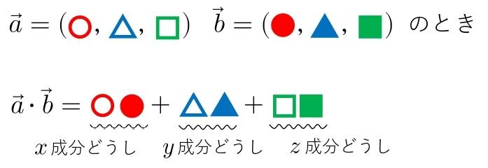 空間ベクトル 公式 内積