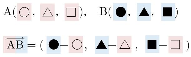 空間ベクトル 公式 成分表示