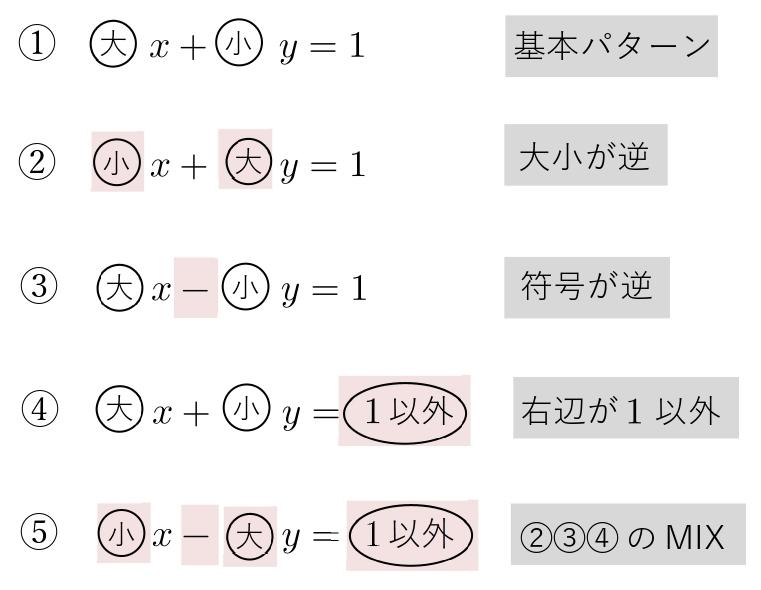 1次不定方程式 種類