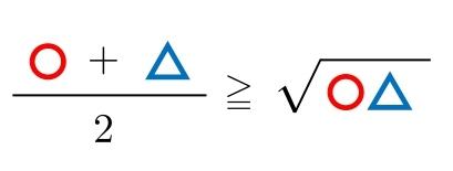 相加平均 相乗平均 大小関係 公式