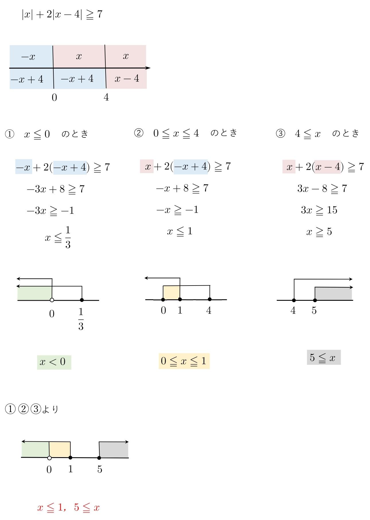 絶対値 2つあるとき 解き方 解法 解答