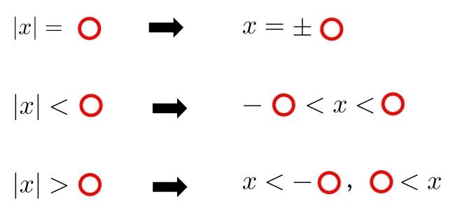 絶対値の外し方 基本 公式