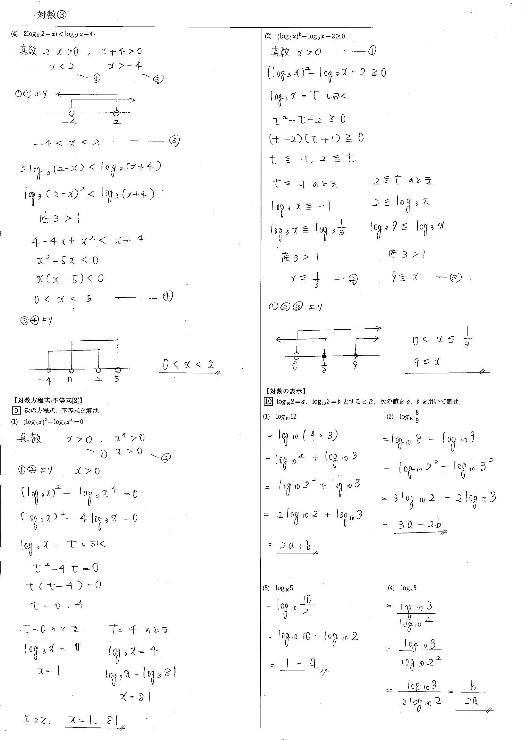 対数関数 教科書 まとめ 一覧 問題 解答