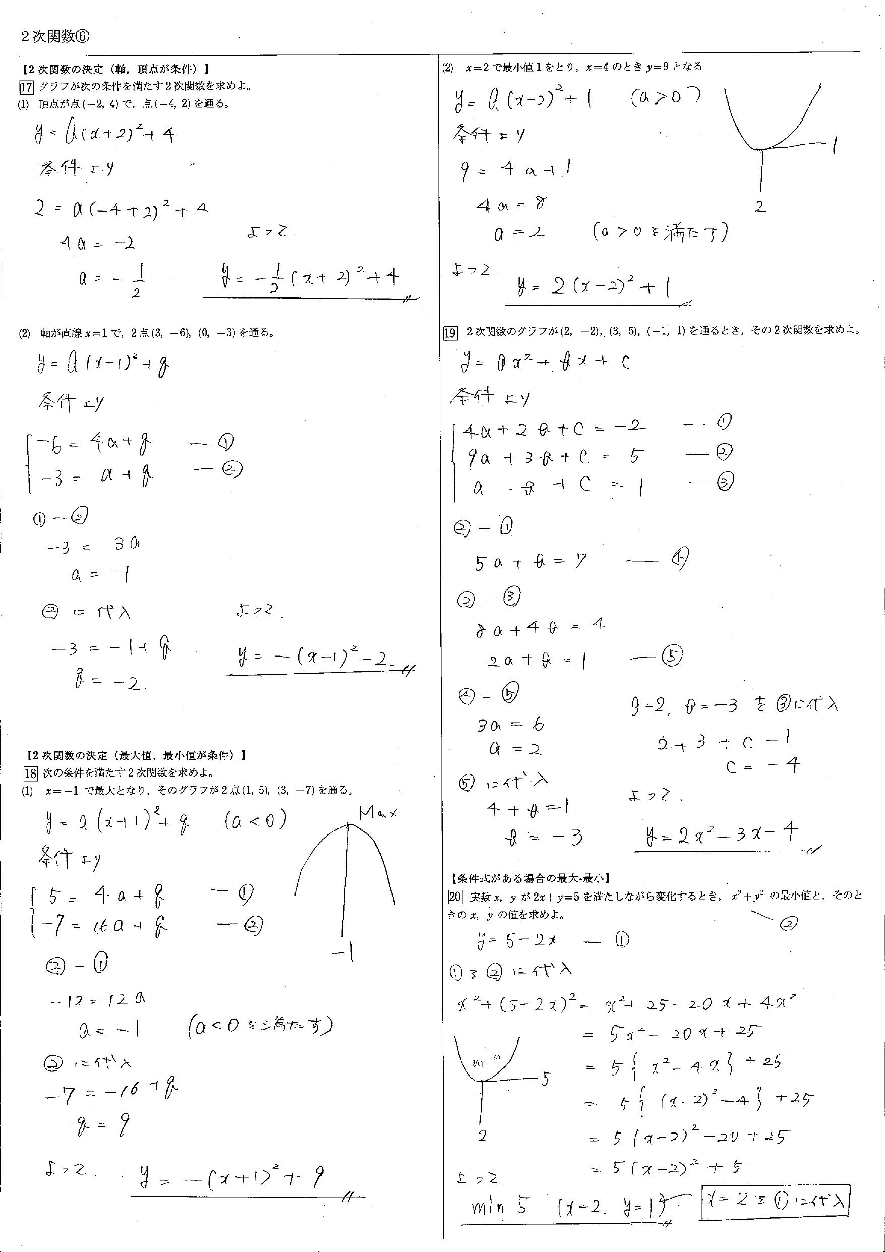 2次関数 教科書 まとめ 一覧 問題 解答