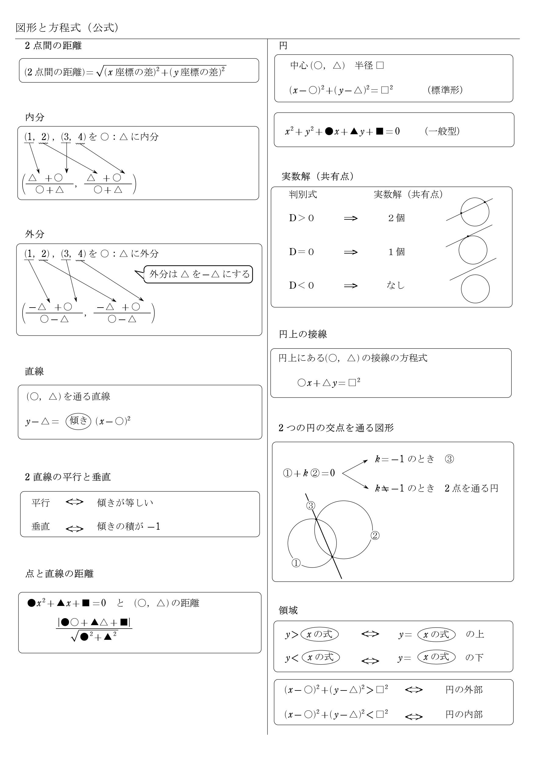 図形と方程式 教科書 公式 まとめ 一覧