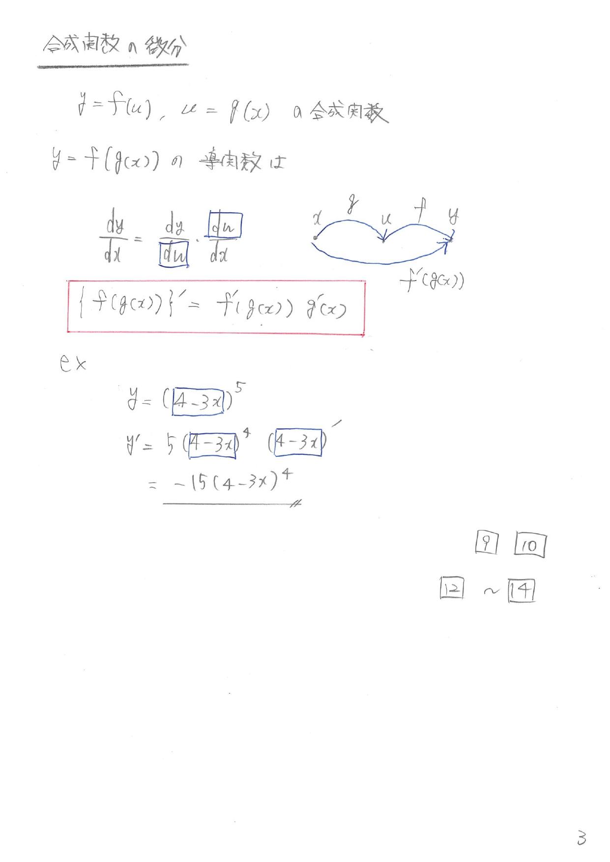 数Ⅲ 微分法 まとめ 一覧 解説 公式