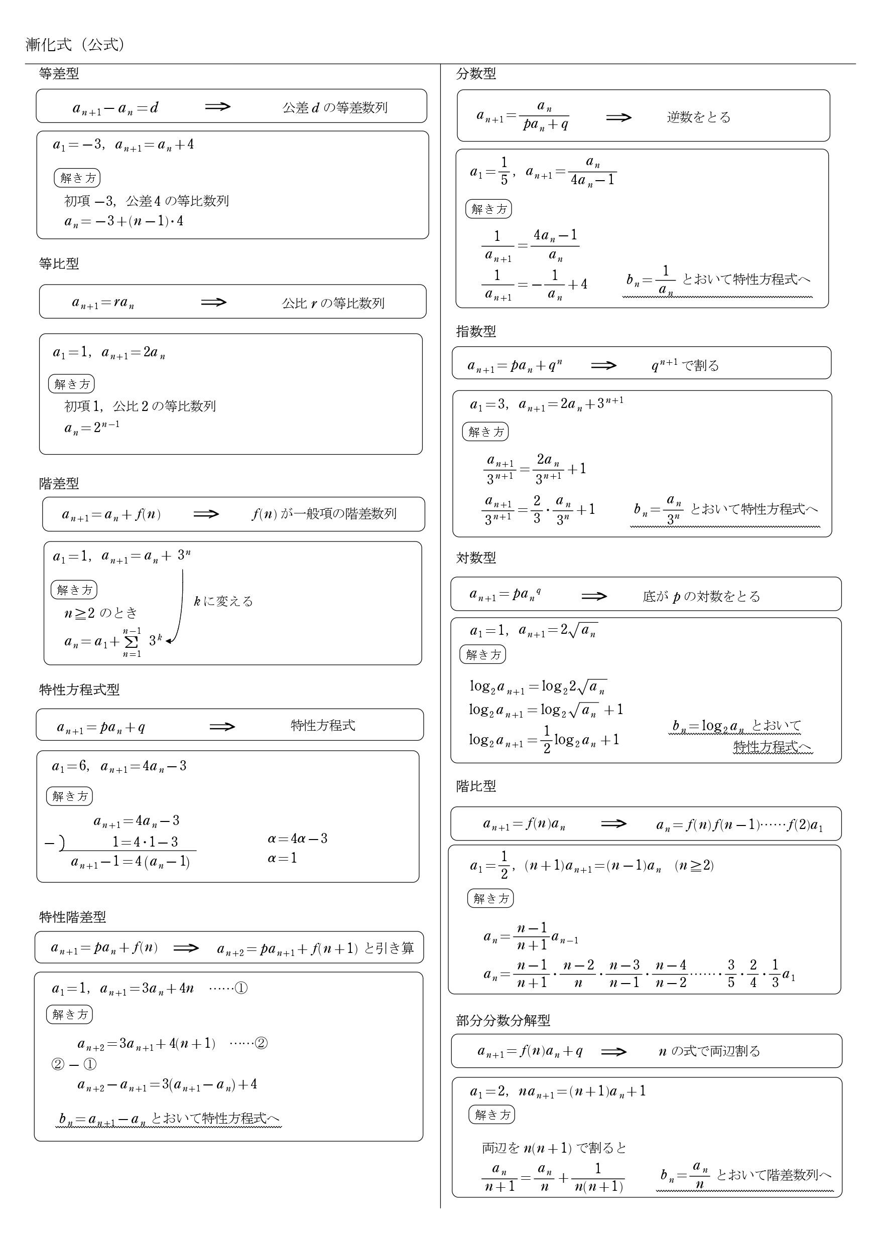 数B 数列 漸化式 まとめ 一覧  公式