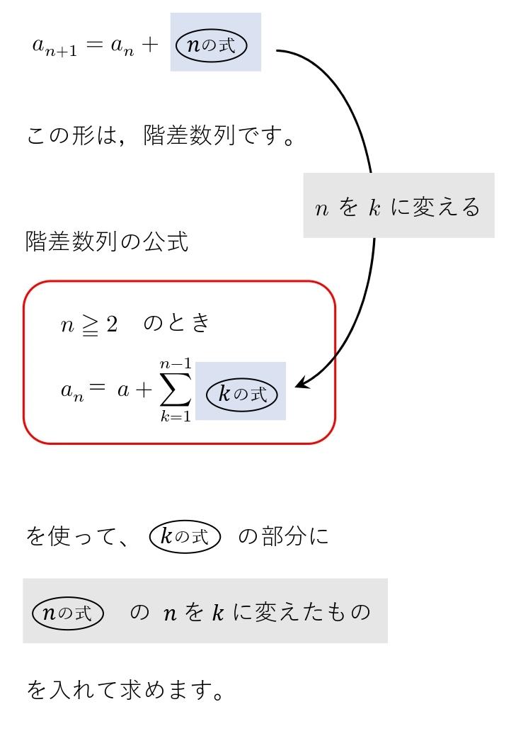 漸化式 解き方 階差 階差型