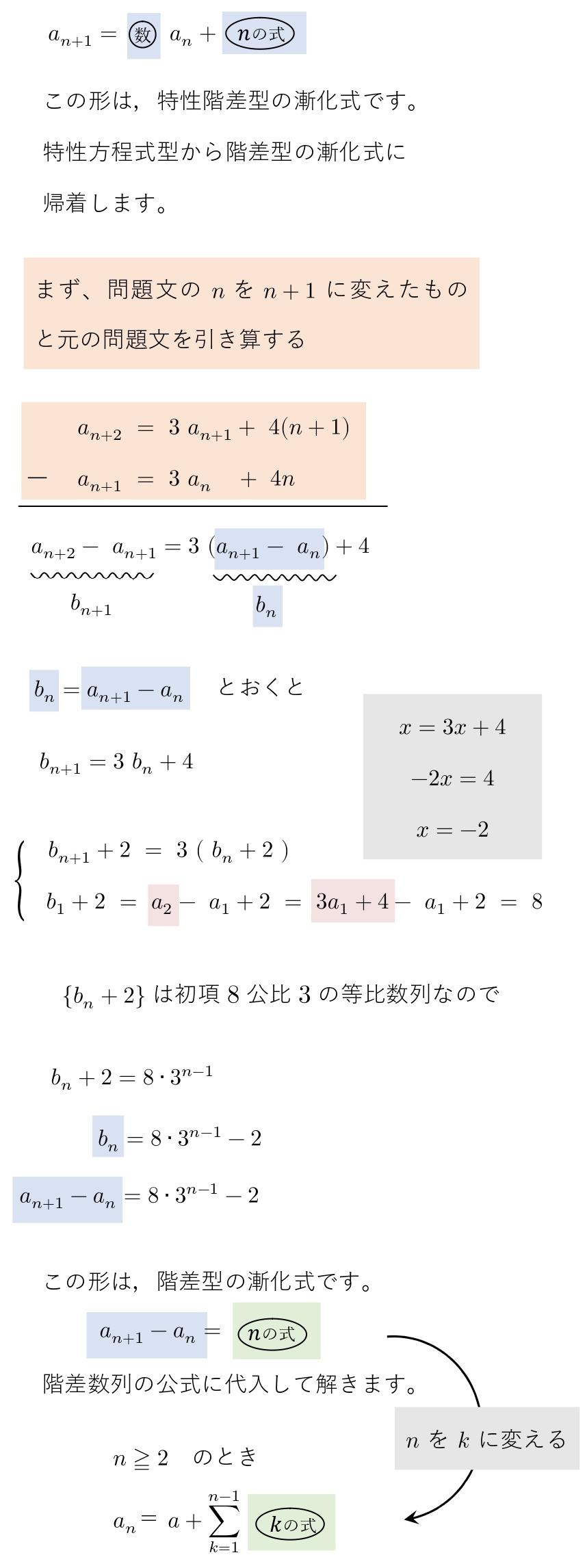漸化式 解き方 特性階差型