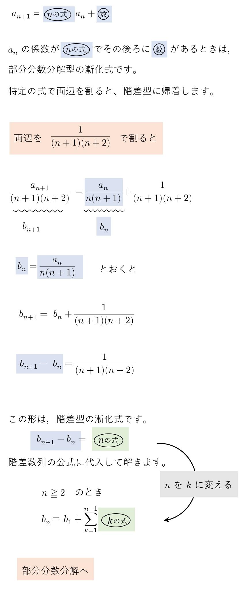 漸化式 解き方 部分分数分解型 階差型 階差数列