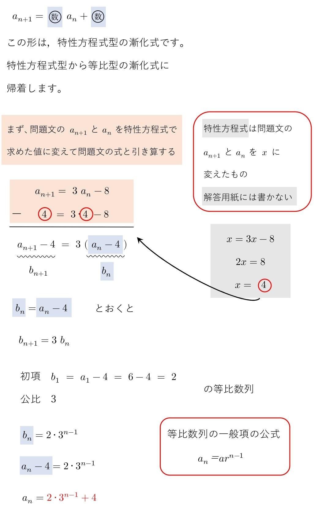 漸化式 解き方 特性方程式