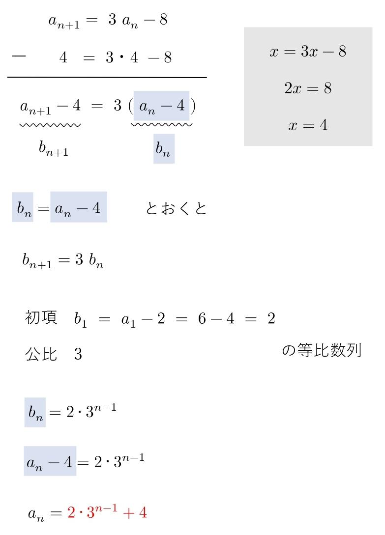 漸化式 解答 特性方程式