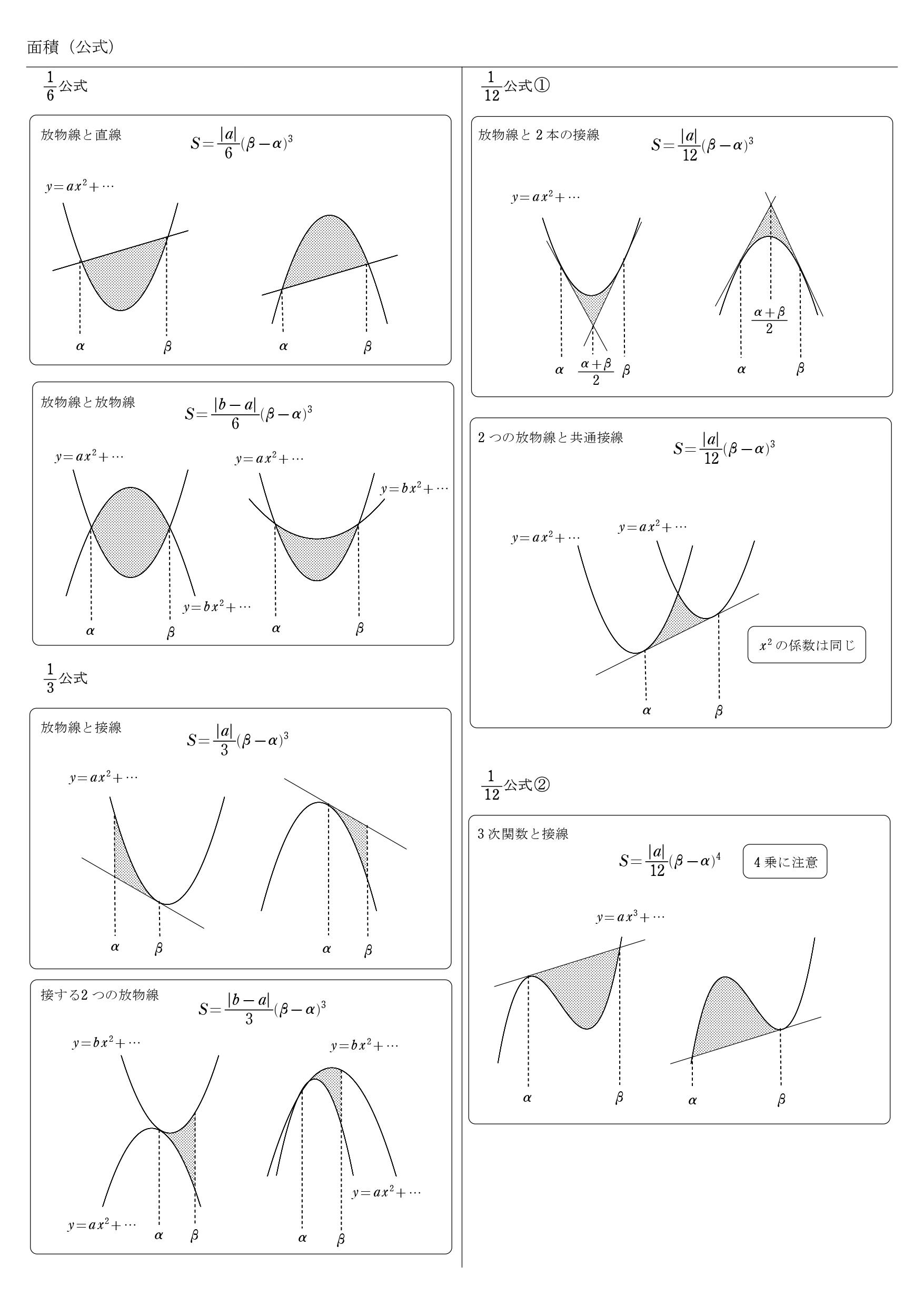 積分 面積 まとめ 一覧 問題 解答 公式